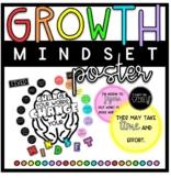 Growth Mindset Poster/ Bulletin Board