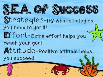 Growth Mindset Poster-SEA of Success