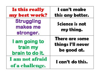 Growth Mindset Poster Set