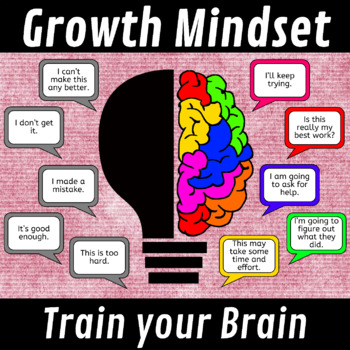 Growth Mindset Poster Train the Brain Wall Display