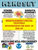 Growth Mindset Poster for Classroom & Offices