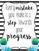 Growth Mindset Posters (Cactus)