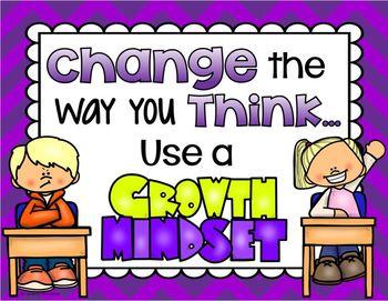 Growth Mindset Posters Editable