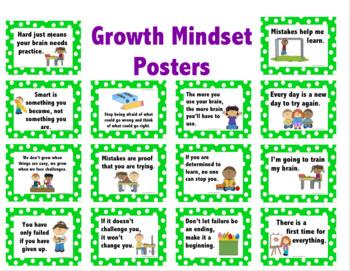 Growth Mindset Posters - Green Polka Dot Border