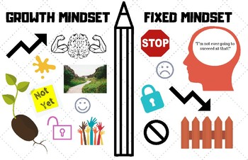 Growth Mindset Posters Series A