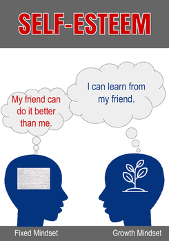 Growth Mindset Posters for Middle and High School