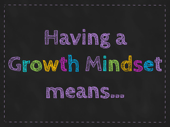 Growth Mindset Posters for the Math Classroom