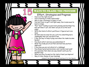 Growth Mindset Posters for the Speech Language Therapy Room