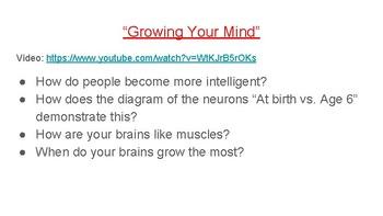 Growth Mindset Presentation and Activity