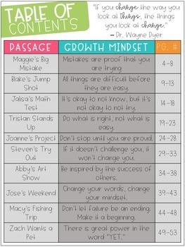 Growth Mindset Reading Passages