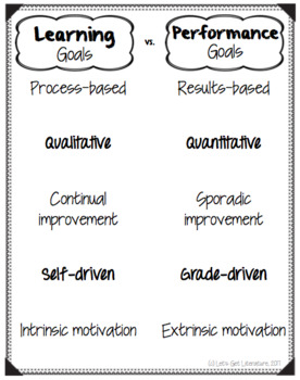 Growth Mindset Report Card for ELA Students