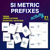 STEAM * SI Metric System Prefix * Activity * Scientific Notation NO PREP