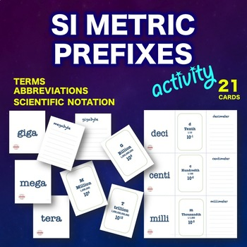 Steam Si Metric System Prefix Activity Scientific Notation No Prep