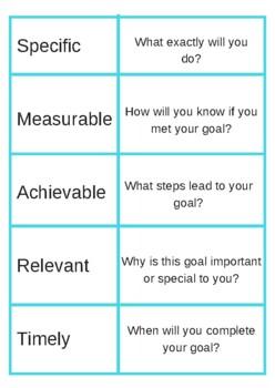 Growth Mindset SMART Goals