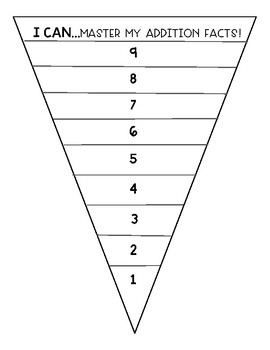 Growth Mindset Single Digit Addition Fluency Resource