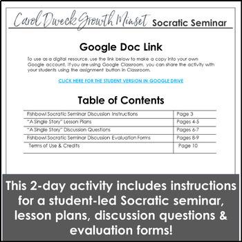 Growth Mindset Socratic Seminar Using Carol Dweck's TED Talk
