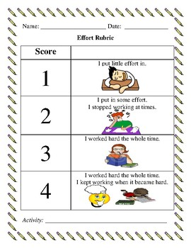 Growth Mindset Student Rubric