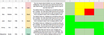 Growth Mindset Survey using Google Forms