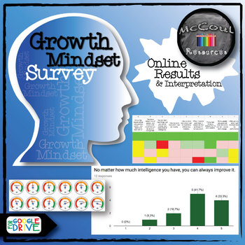 Growth Mindset Survey using Google Forms