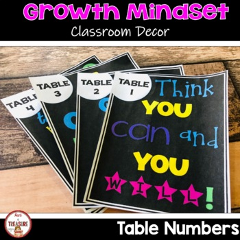 Growth Mindset Theme Classroom Decor- Posters and Table Numbers (Bright Colors)