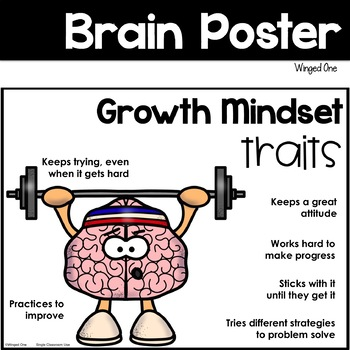 Growth Mindset Traits Brain Poster