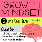 Growth Mindset Unit Plan