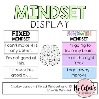 Growth and Fixed Mindset Display Cards