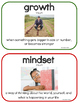 Growth Mindset Vocabulary