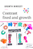 Growth Mindset Activities Poster Printables ULTIMATE GROWING BUNDLE