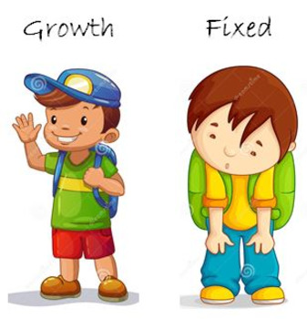 Growth Mindset Wall - Editable