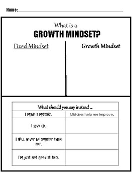 Growth Mindset Worksheet Change Your Words By Ms Kay Tpt
