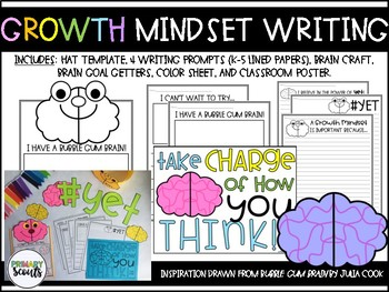Growth Mindset Writing Activity