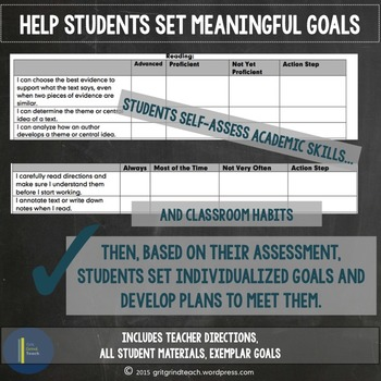 Growth Mindset and Goal Setting