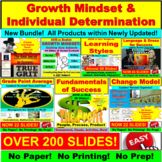 Growth Mindset and Individual Determination Unit, AVID or All Subjects
