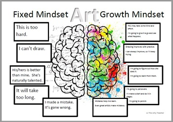 Growth Mindset in Art Education