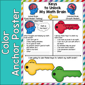 Growth Mindset in Math