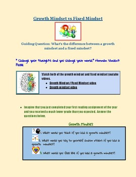 Growth Mindset vs Fixed Mindset- Google Classroom Compatible