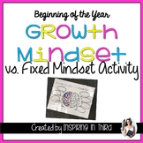 Growth Mindset vs. Fixed Mindset Brain Worksheet