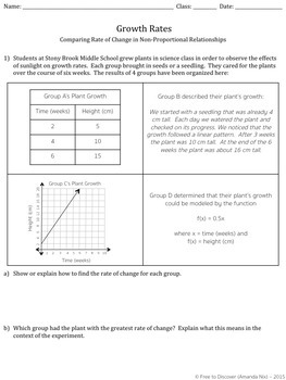 Rate of Change Discovery Worksheet (Non-Proportional) by Free to ...