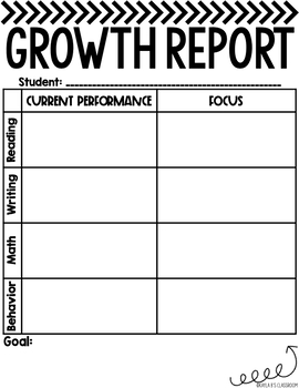 Growth Report