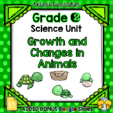 Growth and Changes in Animals – Grade 2 Science Unit