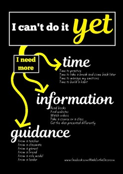 Growth mindset poster - I can't yet, I need...