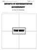 Growth of Representative Government in the Colonies: Why? Graphic Organizer