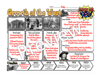 Growth of the West-Post Civil War PowerPoint and Student Infographic Notes