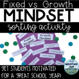 Growth vs. Fixed Mindset Sorting Activity--Cut and Paste