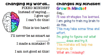 Growth vs Fixed Mindset Statement Labels