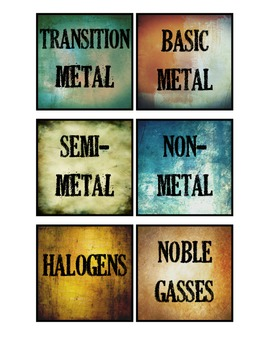 Grunge/ Rocker Periodic Table Labels
