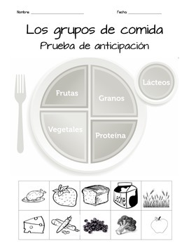 Grupos de comida prueba / Food groups assessment