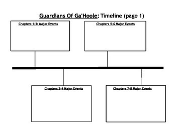 Guardians of Ga'Hoole: The Capture (Book 1) Study Guide