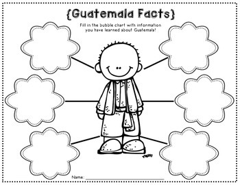 Guatemala Writing Papers (A Country Study!)